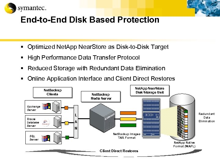 End-to-End Disk Based Protection § Optimized Net. App Near. Store as Disk-to-Disk Target §