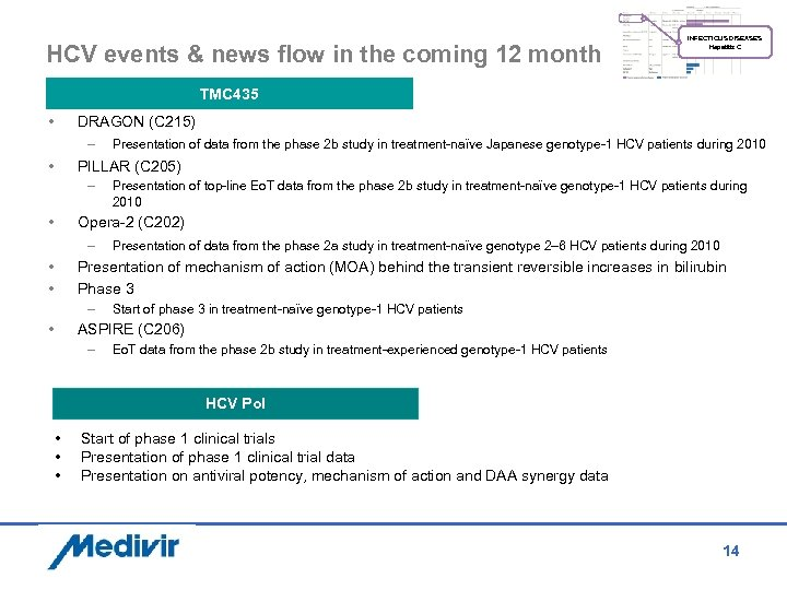 HCV events & news flow in the coming 12 month INFECTIOUS DISEASES Hepatitis C