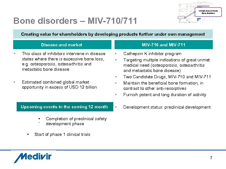 OTHER INDICATIONS Bone disorders – MIV-710/711 Creating value for shareholders by developing products further