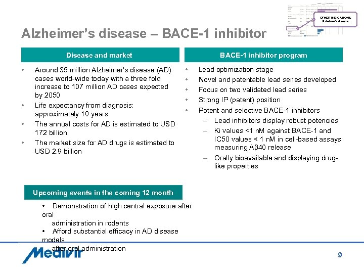 OTHER INDICATIONS Alzheimer's disease – BACE-1 inhibitor Disease and market • • Around 35