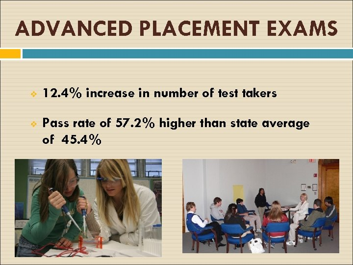 ADVANCED PLACEMENT EXAMS v 12. 4% increase in number of test takers v Pass