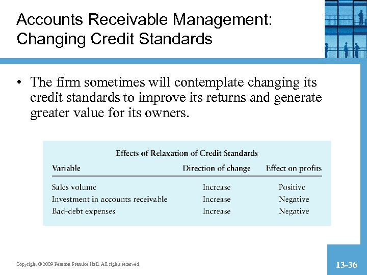 Accounts Receivable Management: Changing Credit Standards • The firm sometimes will contemplate changing its