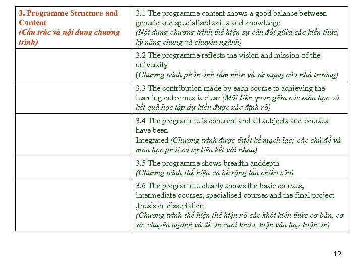 3. Programme Structure and Content (Cấu trúc và nội dung chương trình) 3. 1