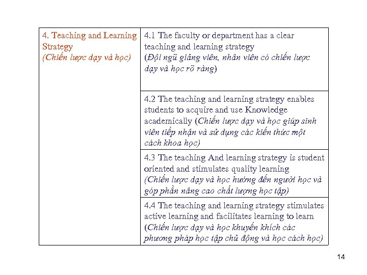 4. Teaching and Learning 4. 1 The faculty or department has a clear Strategy