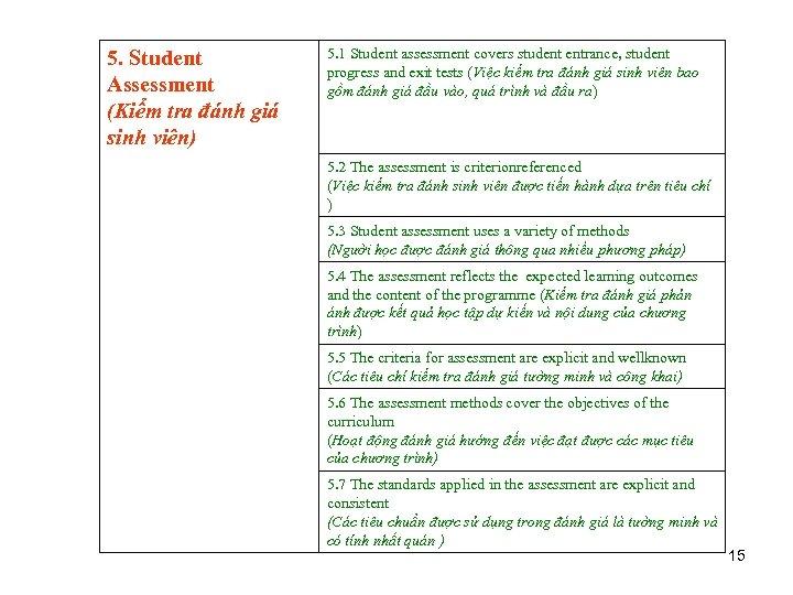 5. Student Assessment (Kiểm tra đánh giá sinh viên) 5. 1 Student assessment covers