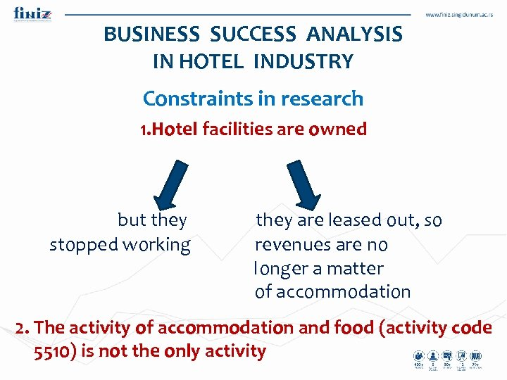 BUSINESS SUCCESS ANALYSIS IN HOTEL INDUSTRY Constraints in research 1. Hotel facilities are owned