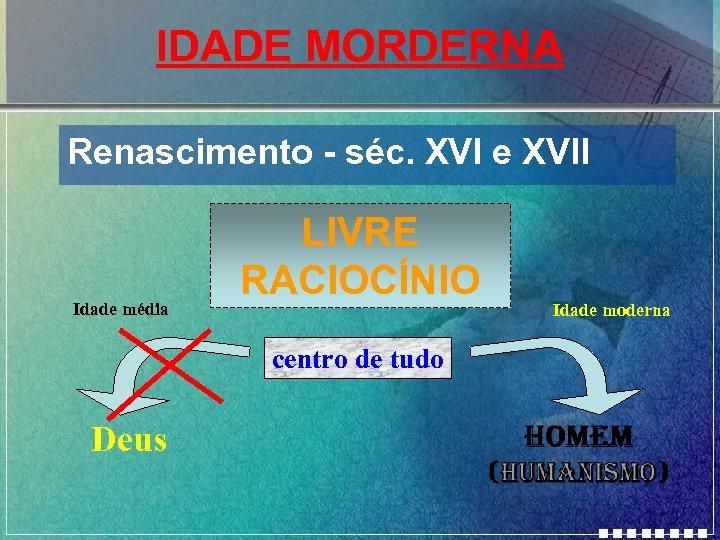 IDADE MORDERNA Renascimento - séc. XVI e XVII Idade média LIVRE RACIOCÍNIO centro de