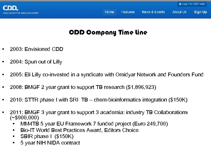 CDD Company Time Line • 2003: Envisioned CDD • 2004: Spun out of Lilly