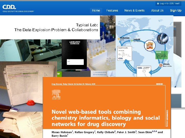 Typical Lab: The Data Explosion Problem & Collaborations DDT Feb 2009
