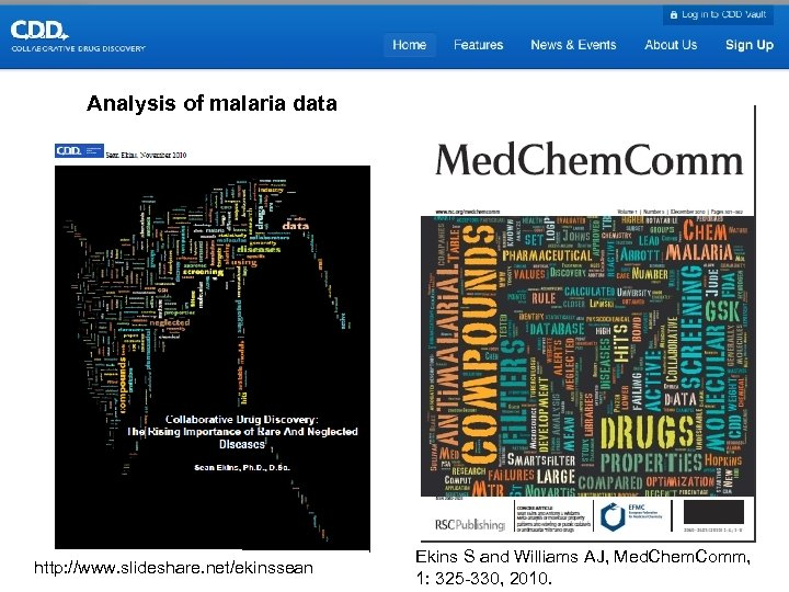 Analysis of malaria data http: //www. slideshare. net/ekinssean Ekins S and Williams AJ, Med.