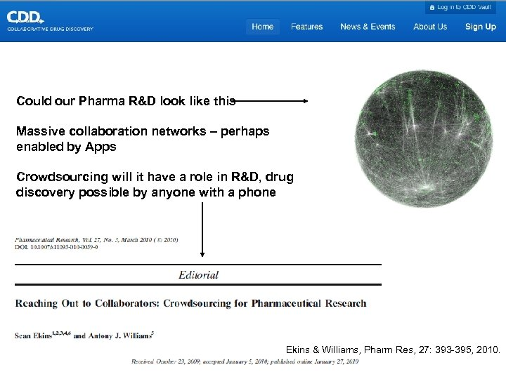 Could our Pharma R&D look like this Massive collaboration networks – perhaps enabled by