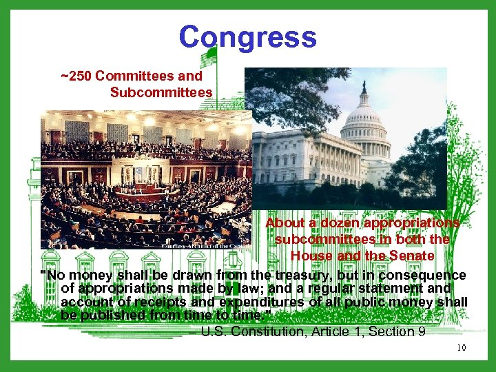 Congress ~250 Committees and Subcommittees About a dozen appropriations subcommittees in both the House