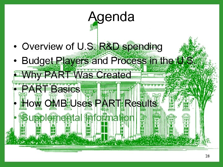 Agenda • • • Overview of U. S. R&D spending Budget Players and Process