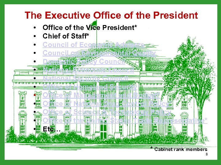 The Executive Office of the President • • • • Office of the Vice