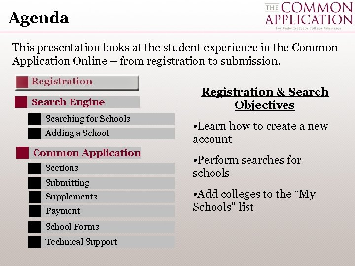 Agenda This presentation looks at the student experience in the Common Application Online –
