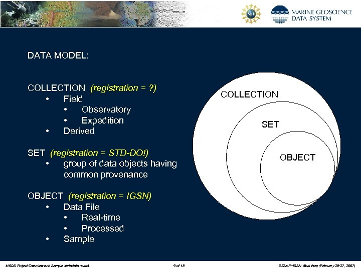 DATA MODEL: COLLECTION (registration = ? ) • Field • Observatory • Expedition •