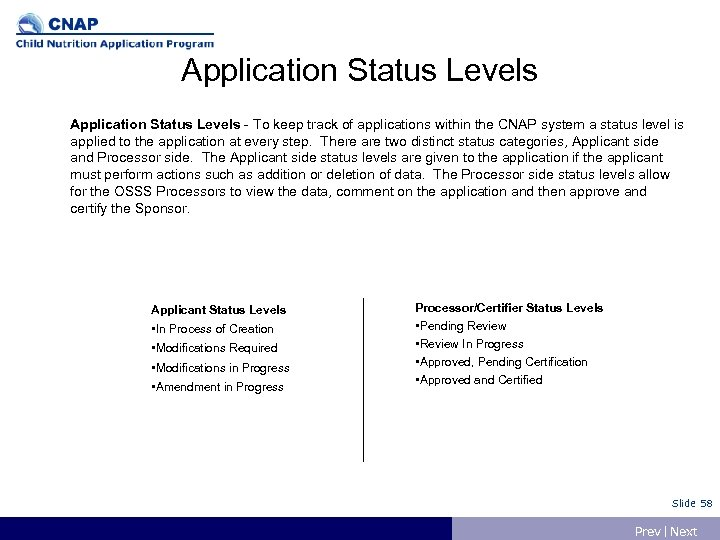 Application Status Levels - To keep track of applications within the CNAP system a