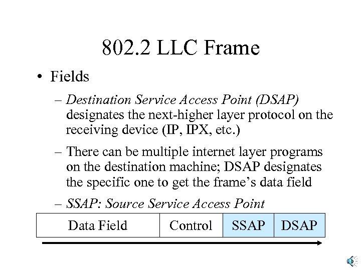 802. 2 LLC Frame • Fields – Destination Service Access Point (DSAP) designates the