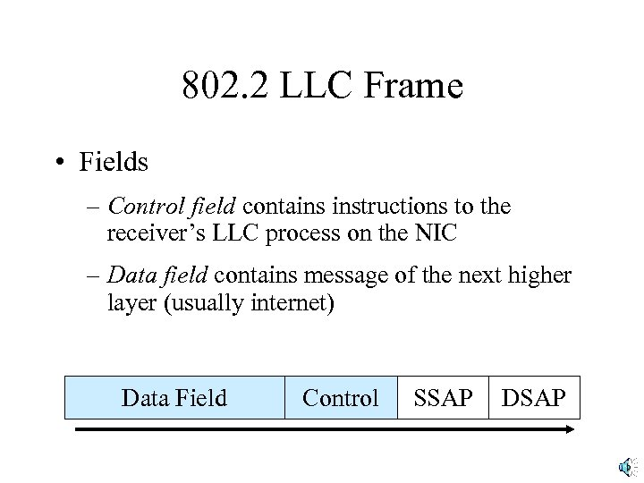 802. 2 LLC Frame • Fields – Control field contains instructions to the receiver's