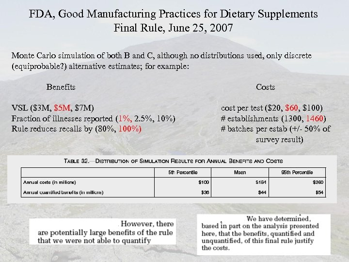 FDA, Good Manufacturing Practices for Dietary Supplements Final Rule, June 25, 2007 Monte Carlo