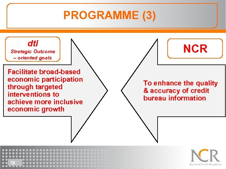 PROGRAMME (3) dti Strategic Outcome – oriented goals Facilitate broad-based economic participation through targeted
