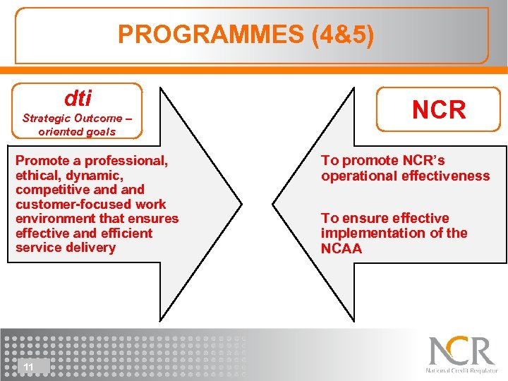 PROGRAMMES (4&5) dti Strategic Outcome – oriented goals Promote a professional, ethical, dynamic, competitive