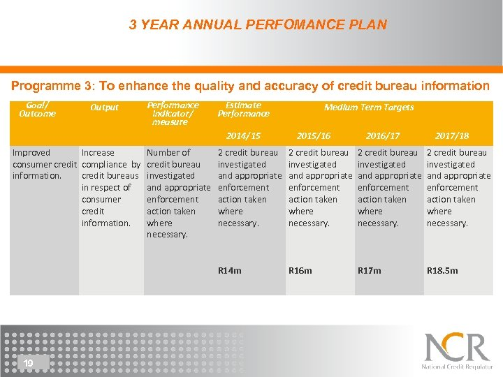 3 YEAR ANNUAL PERFOMANCE PLAN Programme 3: To enhance the quality and accuracy of