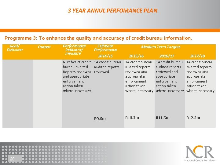 3 YEAR ANNUL PERFOMANCE PLAN Programme 3: To enhance the quality and accuracy of