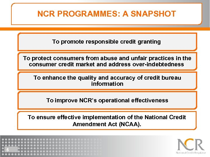 NCR PROGRAMMES: A SNAPSHOT To promote responsible credit granting. To protect consumers from abuse