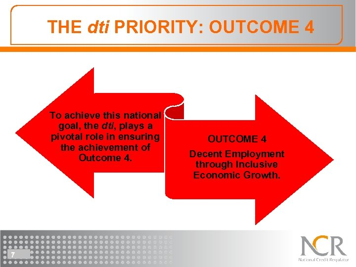 THE dti PRIORITY: OUTCOME 4 To achieve this national goal, the dti, plays a