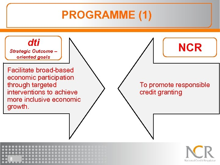 PROGRAMME (1) dti Strategic Outcome – oriented goals Facilitate broad-based economic participation through targeted