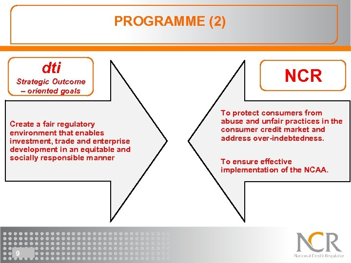 PROGRAMME (2) dti Strategic Outcome – oriented goals Create a fair regulatory environment that