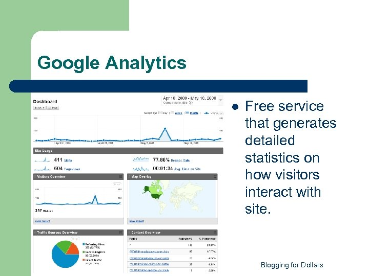 Google Analytics l Free service that generates detailed statistics on how visitors interact with