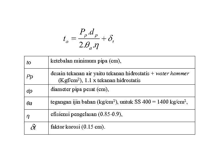 to ketebalan minimum pipa (cm), Pp desain tekanan air yaitu tekanan hidrostatis + water