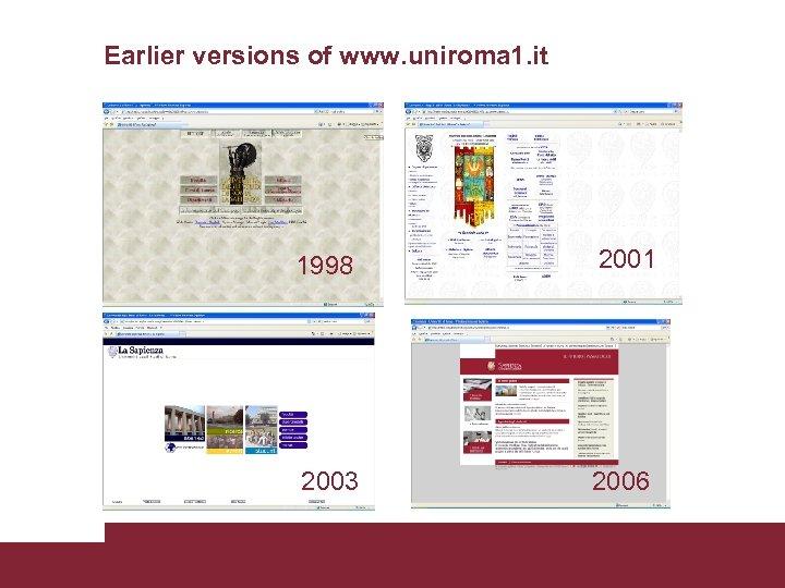 Earlier versions of www. uniroma 1. it 1998 2003 Building new Sapienza web site