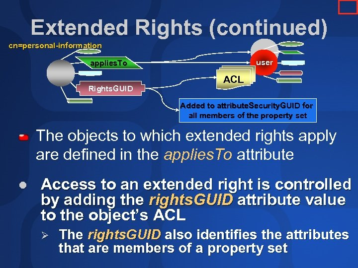 Extended Rights (continued) cn=personal-information user applies. To Rights. GUID ACL Added to attribute. Security.