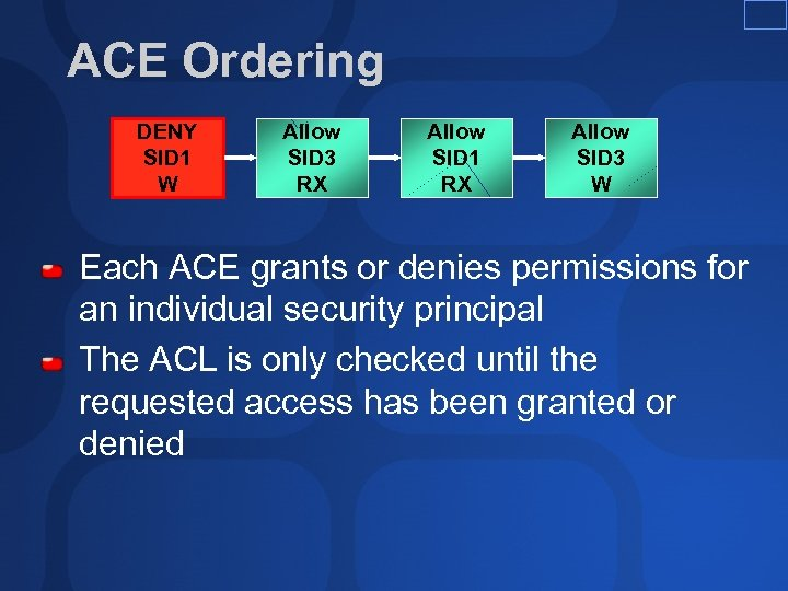 ACE Ordering DENY SID 1 W Allow SID 3 RX Allow SID 1 RX