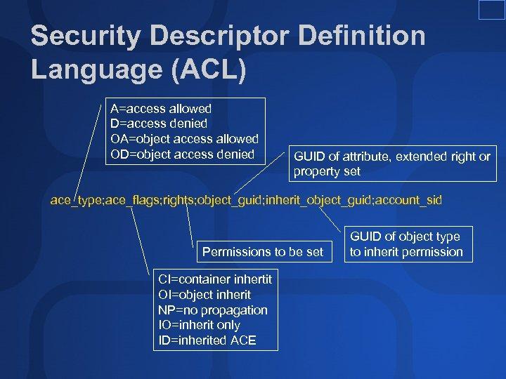 Security Descriptor Definition Language (ACL) A=access allowed D=access denied OA=object access allowed OD=object access