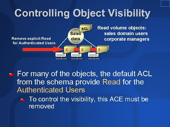 Controlling Object Visibility ACL Sales data Remove explicit Read for Authenticated Users X X