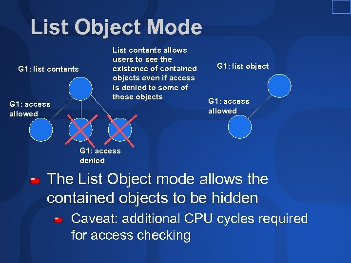 List Object Mode G 1: list contents G 1: access allowed List contents allows