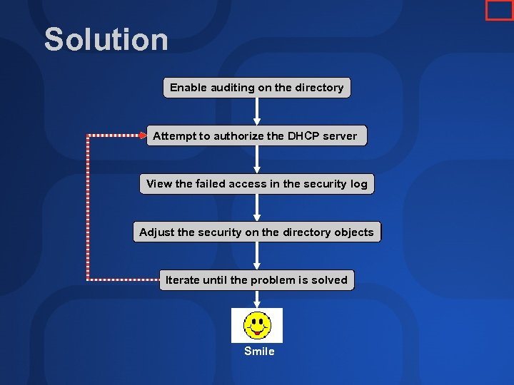 Solution Enable auditing on the directory Attempt to authorize the DHCP server View the