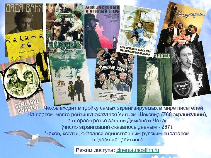 Чехов входит в тройку самых экранизируемых в мире писателей На первом месте рейтинга