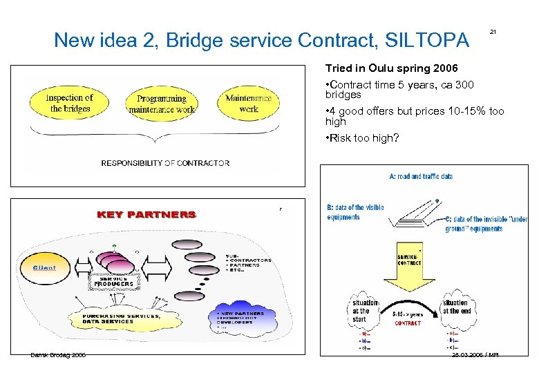 New idea 2, Bridge service Contract, SILTOPA 21 Tried in Oulu spring 2006 •