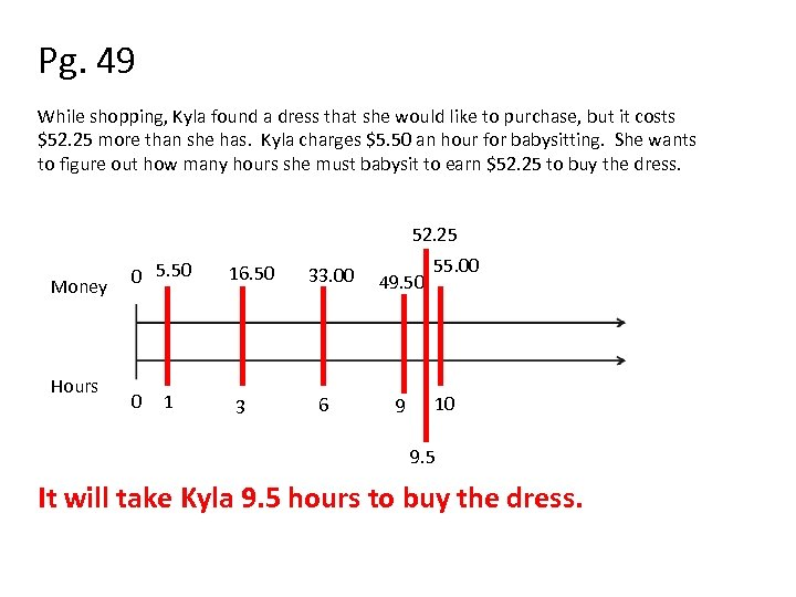 Pg. 49 While shopping, Kyla found a dress that she would like to purchase,