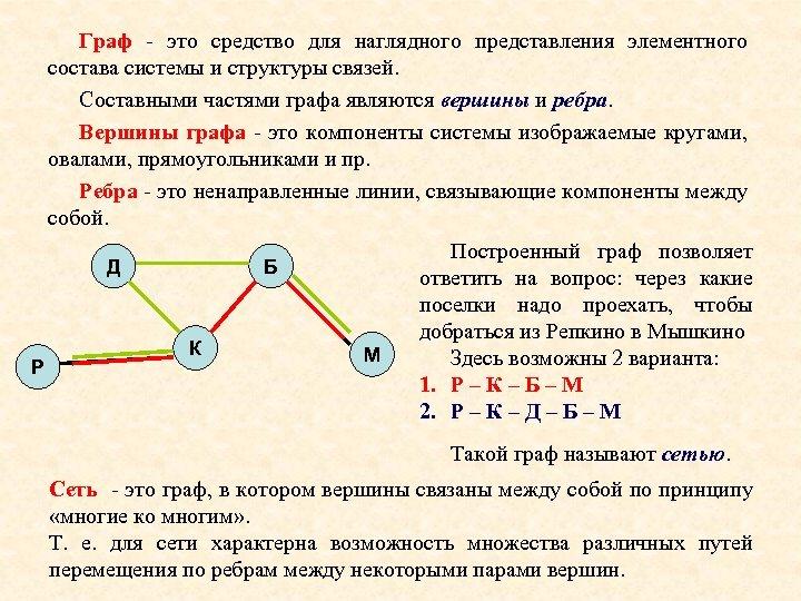 Граф - это средство для наглядного представления элементного состава системы и структуры связей. Составными