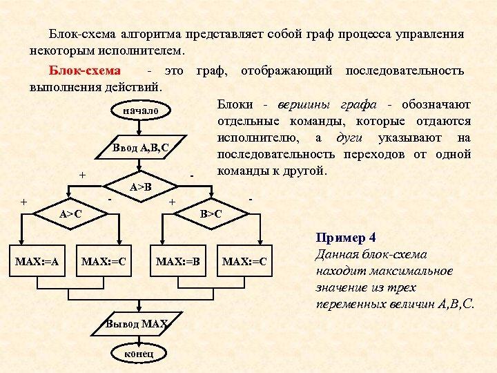 Блок-схема алгоритма представляет собой граф процесса управления некоторым исполнителем. Блок-схема - это граф, отображающий