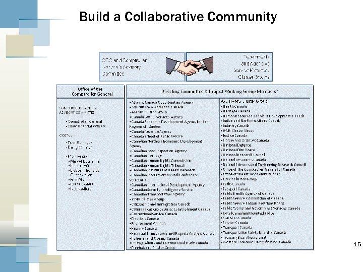 Build a Collaborative Community 15