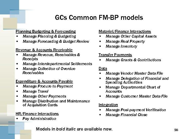 GCs Common FM-BP models Planning Budgeting & Forecasting • Manage Planning & Budgeting •