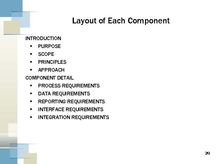 Layout of Each Component INTRODUCTION § PURPOSE § SCOPE § PRINCIPLES § APPROACH COMPONENT