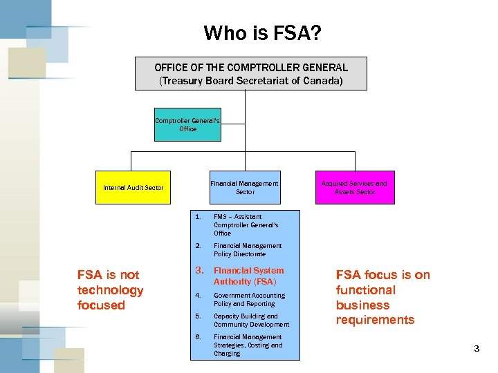 Who is FSA? OFFICE OF THE COMPTROLLER GENERAL (Treasury Board Secretariat of Canada) Comptroller